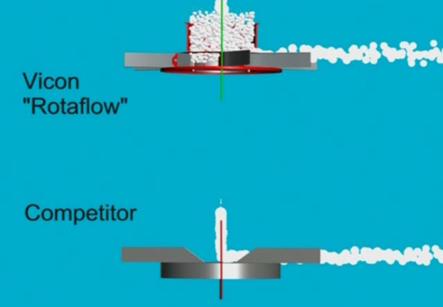 L'accelerazione iniziale del fertilizzante previene la frammentazione dei granuli che può verificarsi quando il granulo impatta con le pale e mantiene intatte le caratteristiche organiche e le peculiarità del concime.