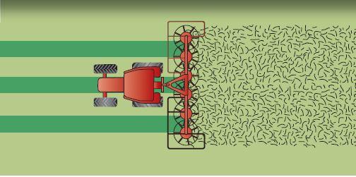 Ammortizzatori di oscillazione Kverneland Taarup.